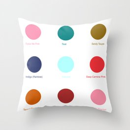 Itraconazole Throw Pillow