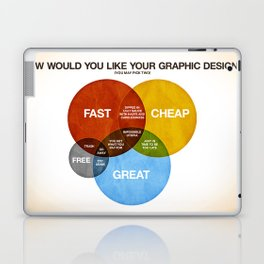 How Would You Like Your Graphic Design? Laptop & iPad Skin