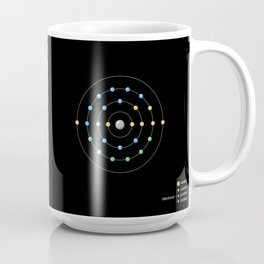 Iron Atomic Model Coffee Mug