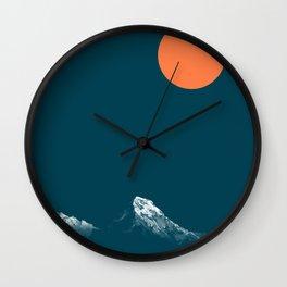 Peak Wall Clock
