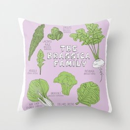 The Brassica Family Throw Pillow