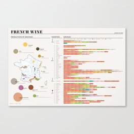 French Wine Chart Canvas Print