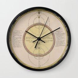 Van Loon - Theory of the Orbits of Venus and Mercury, 1708 Wall Clock