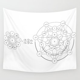 A Hypergeometric Transformation Wall Tapestry