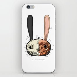 Visible Floating BunnyHead iPhone Skin