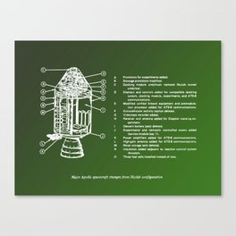 Catalog of the Command Module Canvas Print