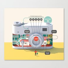 Imaginary Factory - camera Canvas Print