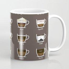 Coffee Chart Coffee Mug