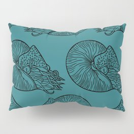 Nautilus in Turquoise Pillow Sham