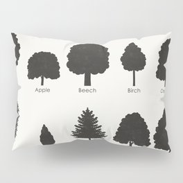 Infographic Guide for Tree Species by Shapes or Silhouette Pillow Sham