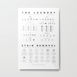 The Laundry Guide Symbols Care With Stain Removal Metal Print
