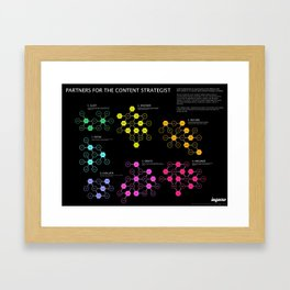 Partners for the content strategist Framed Art Print