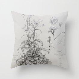 Sow Thistle (Sonchus asper) Throw Pillow