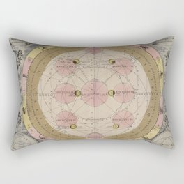 Van Loon - Theory of the Moon's Orbit and Cycles, 1708 Rectangular Pillow