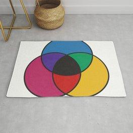 Matthew Luckiesh: The Subtractive Method of Mixing Colors (1921), re-make, interpretation Rug