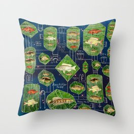 FISH IN GRASS CIRCUITRY IN A NEBULA Throw Pillow