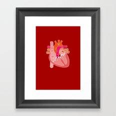 Heart Diagram Framed Art Print