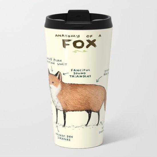 Anatomy of a Fox Metal Travel Mug