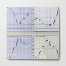 Candlestick Charts Metal Print