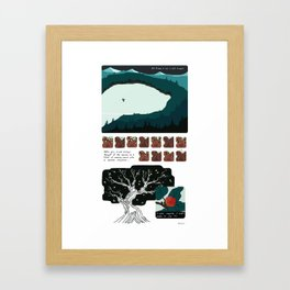 Little Bud Framed Art Print
