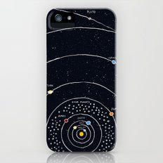 Solar system Slim Case iPhone (5, 5s)