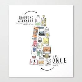 Shopping Essentials Canvas Print