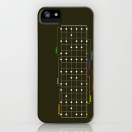 Guitar Modes and Scales iPhone Case
