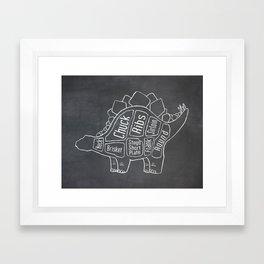 Stegosaurus Dinosaur (A.K.A Armored Lizard) Butcher Meat Diagram Framed Art Print