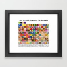 The Periodic Table of the Muppets Framed Art Print