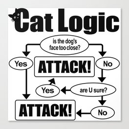 Cat Logic: Attack! Canvas Print