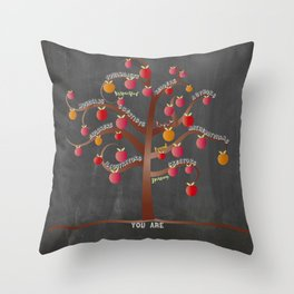 Teacher Appreciation Throw Pillow