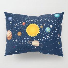 Cartoon solar system and planets around sun Pillow Sham