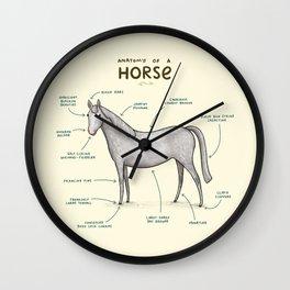 Anatomy of a Horse Wall Clock