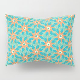 Tropical Florals Pillow Sham
