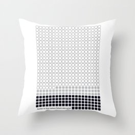 Number 14: Gray (Jackson Pollock) color-sorted Throw Pillow