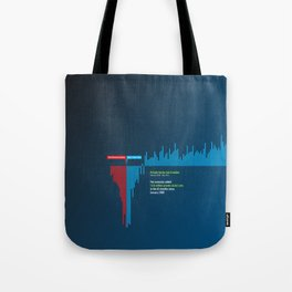Private Sector Job Creation, February 2008 - May 2015 Tote Bag