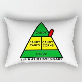Elf Nutrition Chart Rectangular Pillow