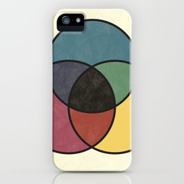 Matthew Luckiesh: The Subtractive Method of Mixing Colors (1921), vintage re-make iPhone Case
