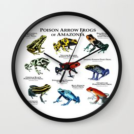 Poison Arrow Frogs of Amazonia Wall Clock