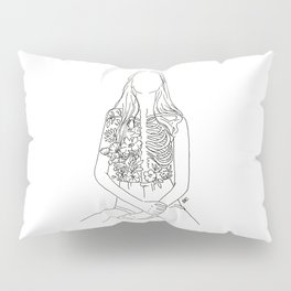 what is your inside out made of? Pillow Sham