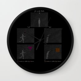 My circumstances are a reflection of my consciousness Wall Clock