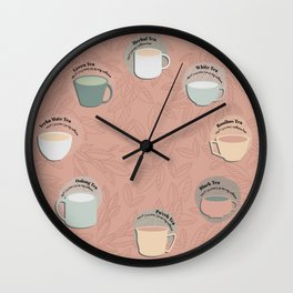 Time for Tea Cups Wall Clock