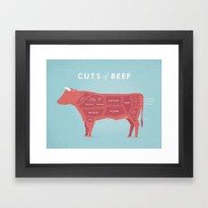 Beef Cuts Poster Framed Art Print
