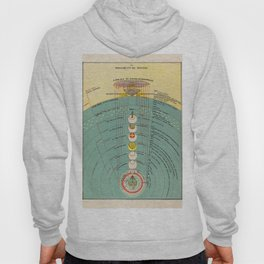 The Ordering of Paradise Hoody