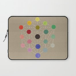 Colour cube (black point), Manual of the science of colour by W. Benson, 1871, Remake, vintage wash Laptop Sleeve
