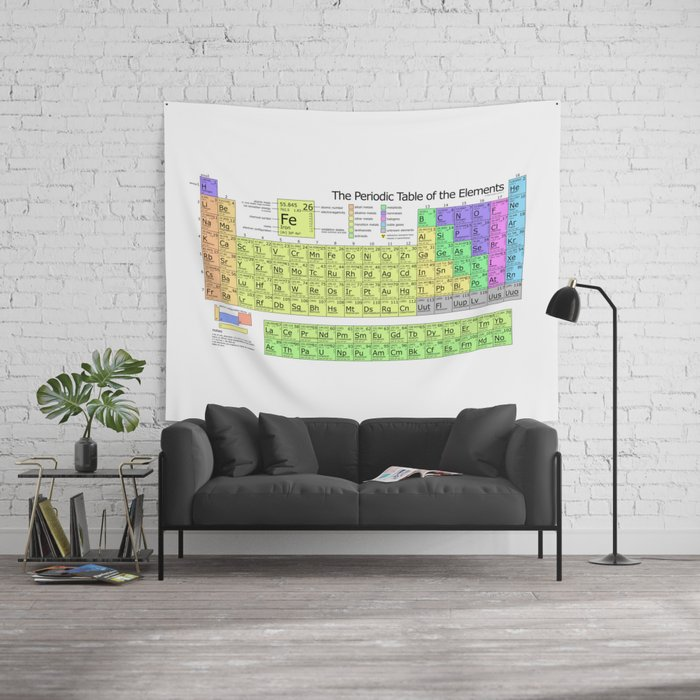 Periodic table of elements chart wall tapestry by thearts society6 urtaz Images