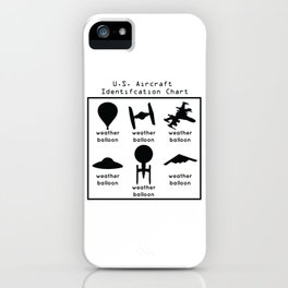 Funny U.S. Aircraft Identification Chart iPhone Case