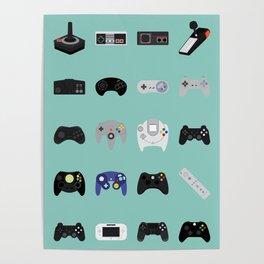 Console Evolution Poster