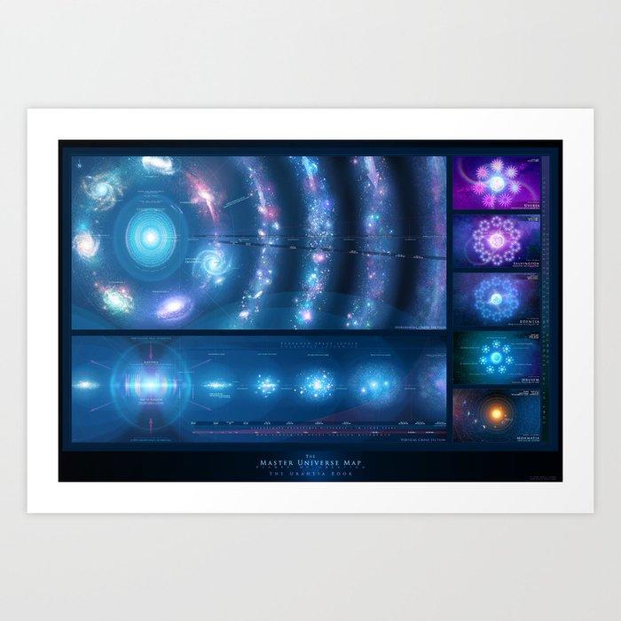 Master Universe Map Art Print