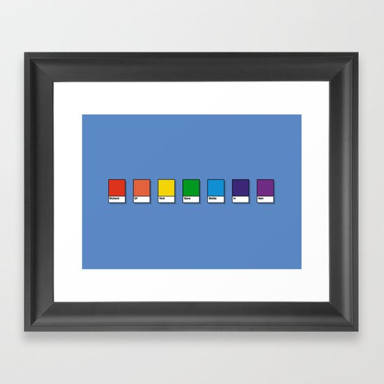 Mnemonic Framed Art Print